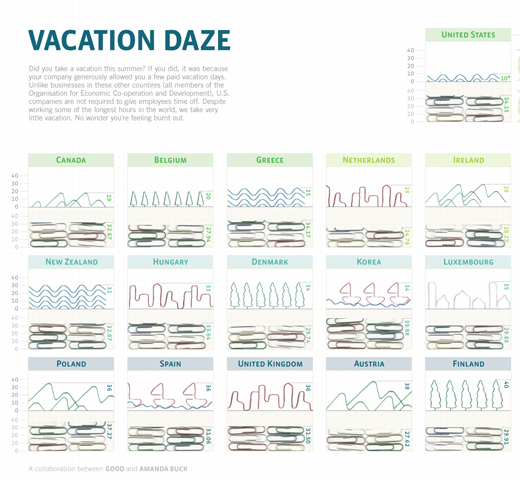 Infographics77 in Creative Examples Of Infographics
