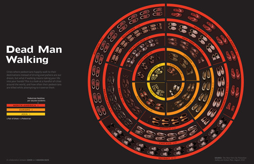 Infographics76 in Creative Examples Of Infographics