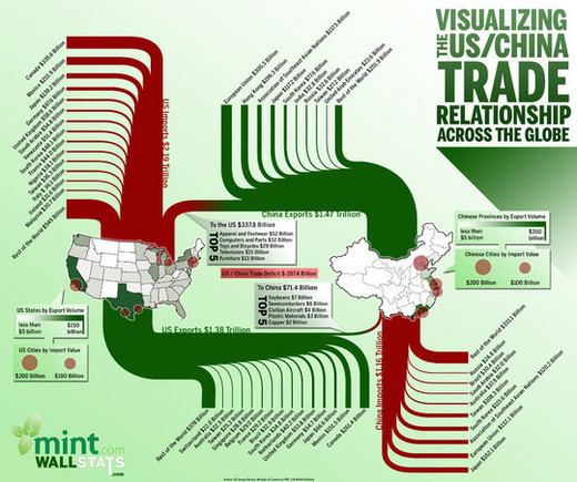 Infographics17 in Creative Examples Of Infographics