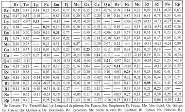 Correlaciones 001_thumb[3]