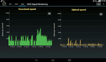 Screenshot of GSM Signal Monitoring