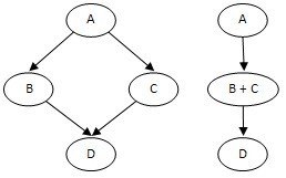graph3_thumb3