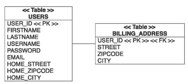 Breaking out the billing address data into a secondary table