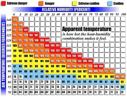 humid-2010-06-23-13-38.jpg