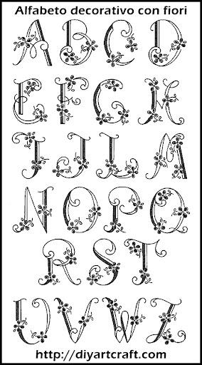 abecedario en letras chinas. Alfabeto-Gotico; Letras Cholas