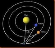 Merkúr pálya