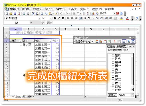 初步完成的樞紐分析表,尚需要調整
