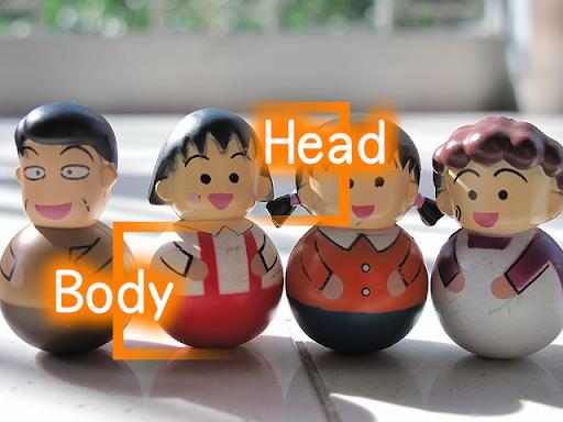 不倒翁由 Head & Body 組成