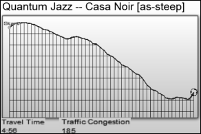 audiosurf casa noir