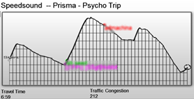 A psycho trip is quite different from a psychobilly freakout.