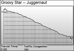 audiosurf juggernaut