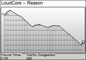 audiosurf reason
