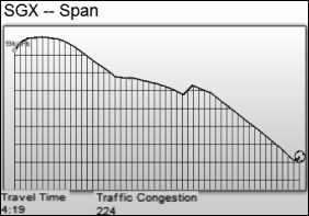 audiosurf span