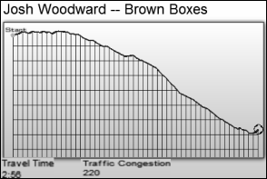 audiosurf brown boxes