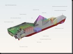 construction of Catamaran