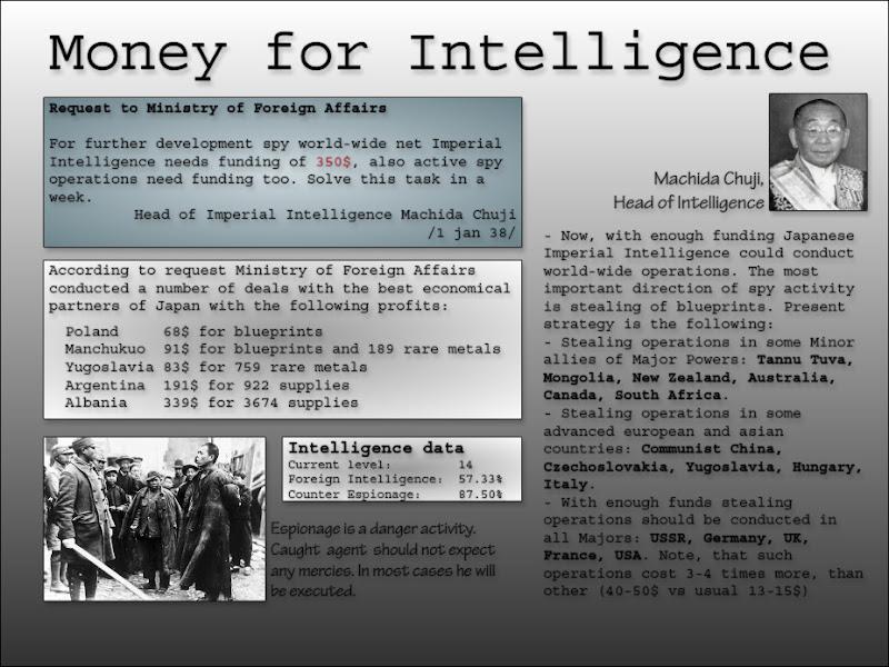 72-Money-for-Intelligence.jpg