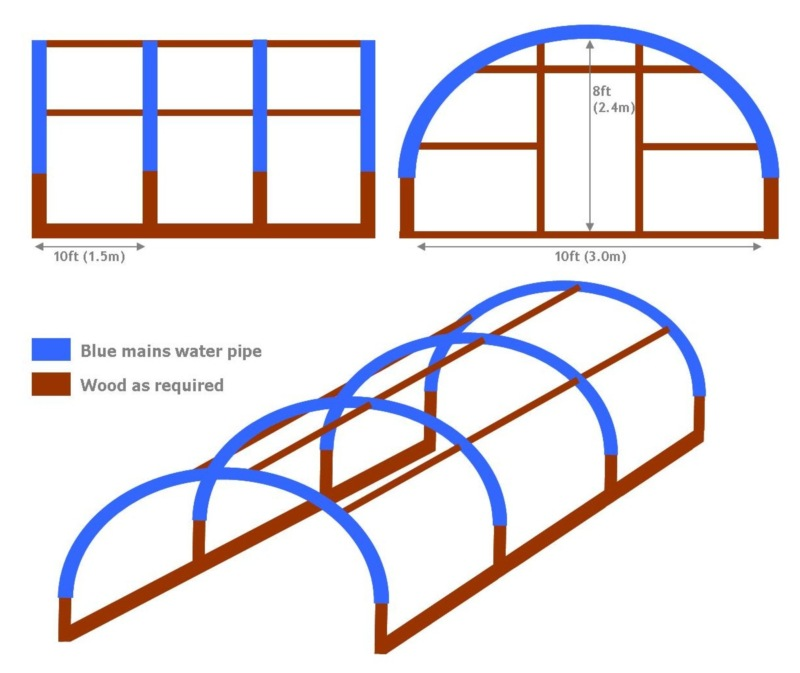 Allotment Heaven How To Build A Fruit Cage Or Polytunnel