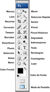 Caja de herramientas - Herramientas de photoshop ...