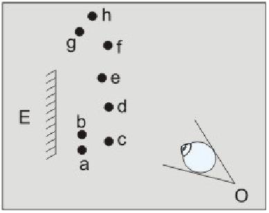 Tipos de Pregunta de Física: Óptica y Posición de un Ojo
