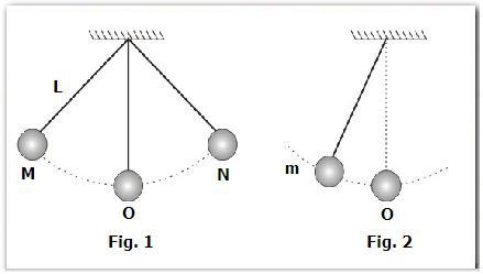 Movimiento Armónico Simple Posición de un Péndulo Física Preguntas Blog de la Nacho