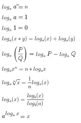 Propiedades de los Logaritmos-Logaritmación