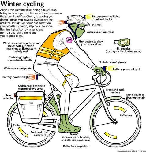 TorontoStarWinterCycling