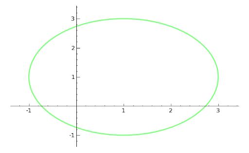 Circles matematika ku bila dievaluasi ternyata lingkaran yang dihasilkan masih lonjong karena aspect ratio nya belum dikoreksi untuk mengkoreksinya yaitu dengan mengatur apect ccuart Gallery