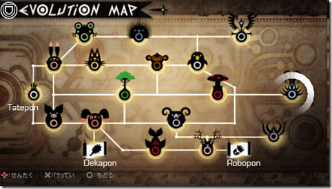 Evolution map of Tatepon