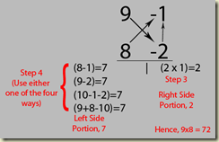 Explained Method of Vedic Multiplication