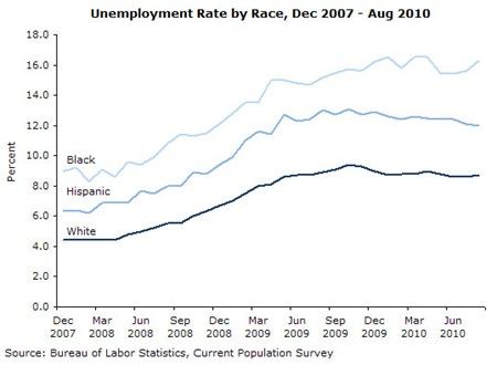 jobs-ge-2010-09