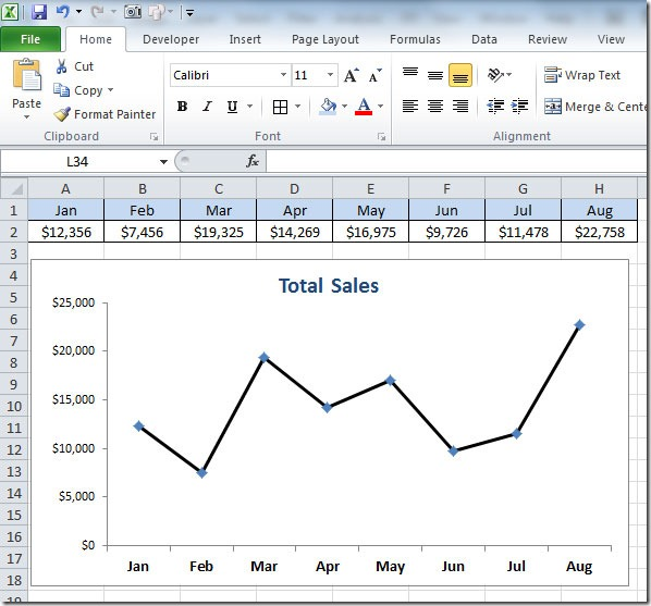 Excel-User.com: Excel Charts – Use an Image as Line Chart Markers