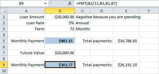 [FinancialFunctions2[3].jpg]