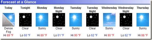 Forecast-9-12-10