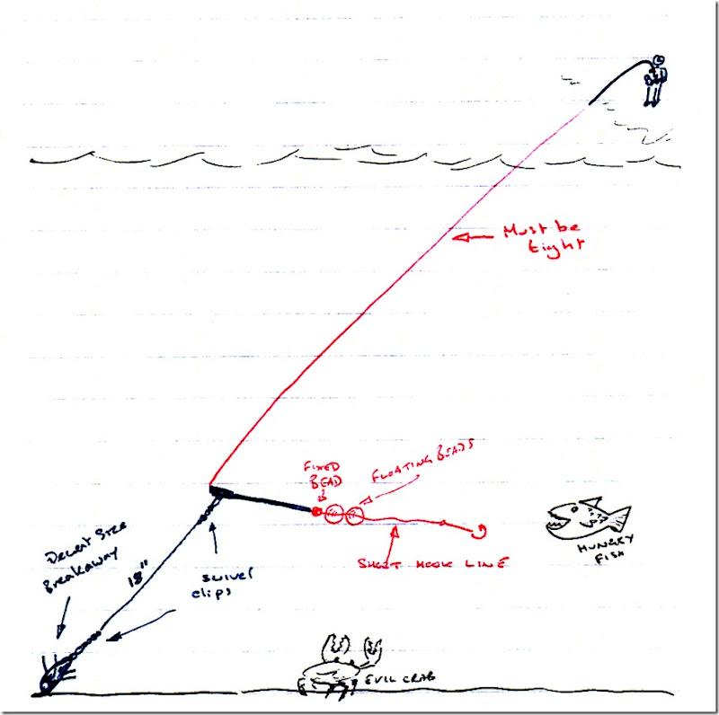 Fishing Design 3
