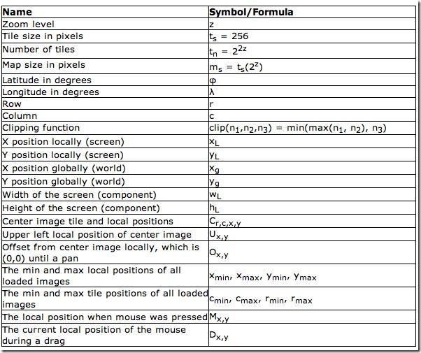 02_formulas
