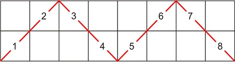 2 x 8