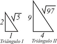 Figura7-3