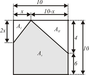 Figura7-1-b