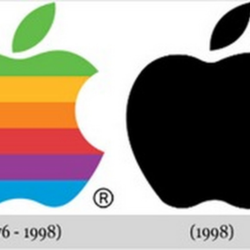 A evolução dos logotipos das grandes empresas pelo mundo
