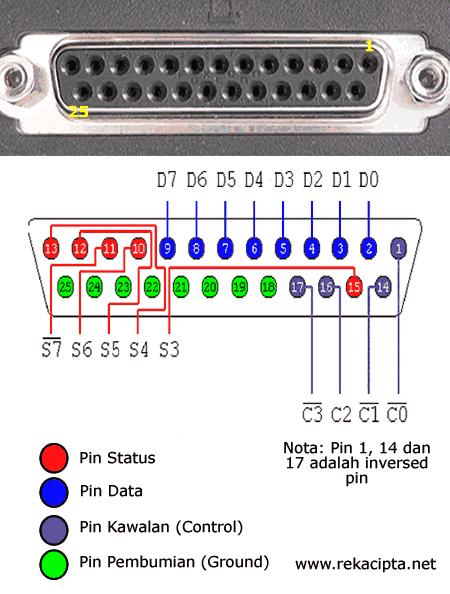 pin pada parallel port