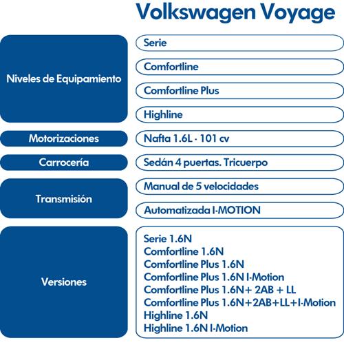 Gama VW Voyage2