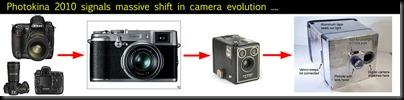 camera_evolution[1]