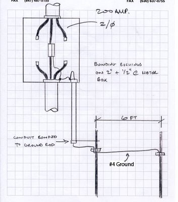 rv water system schematic with Electrical Service Entrance Panel Wiring Diagram on Hydraulic Pump Circuit Diagram in addition M20 Engine Diagram further Thermosyphon Solar Water Heating in addition Greywater further Building A Simple Biological Diy Greywater System.