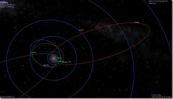 cometa halley orbita