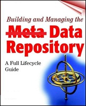Data Repository Pattern