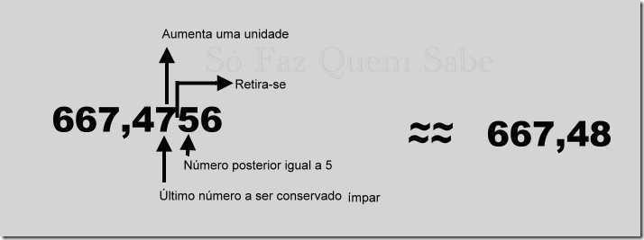 terceira regraA: último algarismo a ser conservado igual a cinco e ímpar.