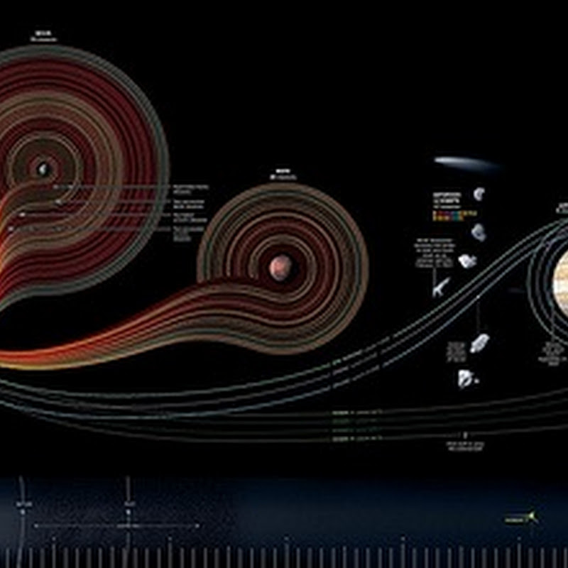 50 years of space exploration in one map
