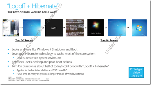 Windows-8-Fast-Startup-Logoff- -Hibernate-01