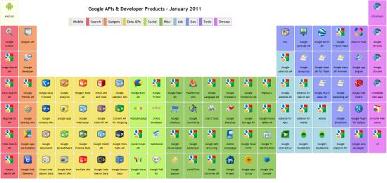 periodic-table-google