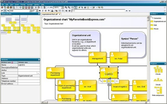 during import visio diagrams of the vdx file type are automatically mapped to the corresponding aris model types as far as possible the visio shapes are - Edit Visio Files Online